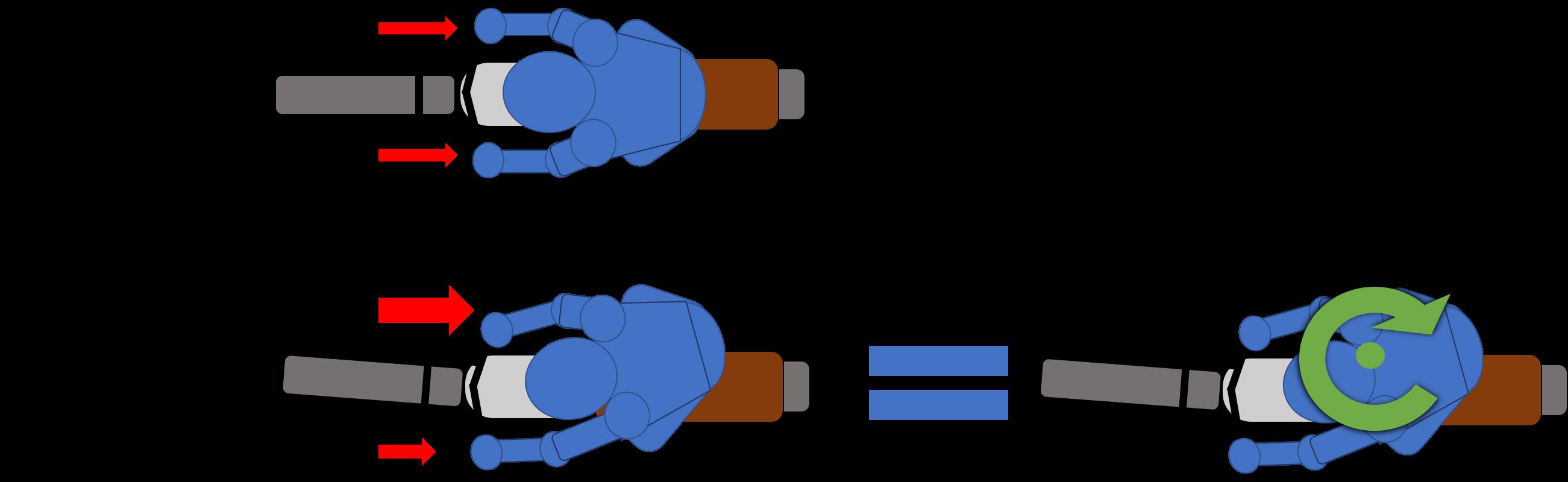 schema moment de lacet moto aerodynamique