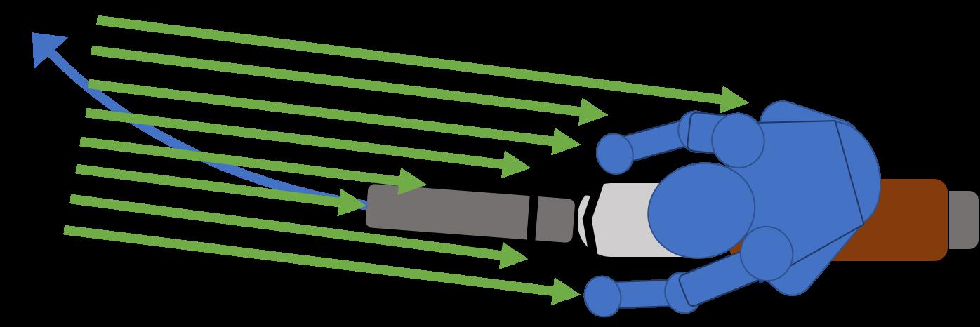 schema ecoulement de l'air sur la moto en virage aerodynamique