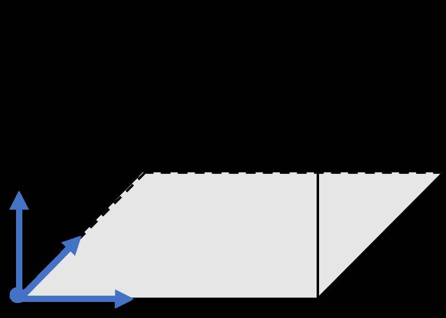 schema de modelisation des degres de liberte
