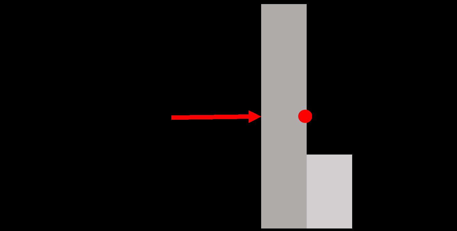 schema illustration centre de pression