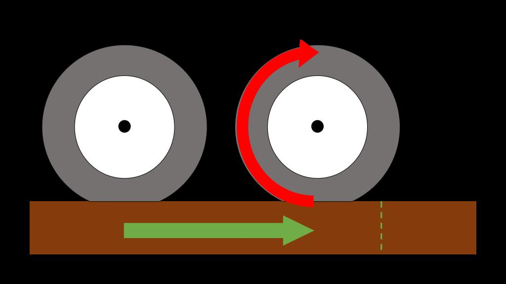 Roulement roue moto chemin de terre