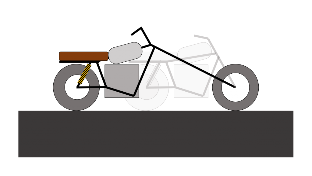 empattement moto chopper vs empattement cafe racer schema