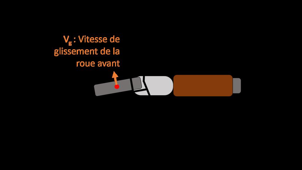 schema vitesse de glissement roue avant moto