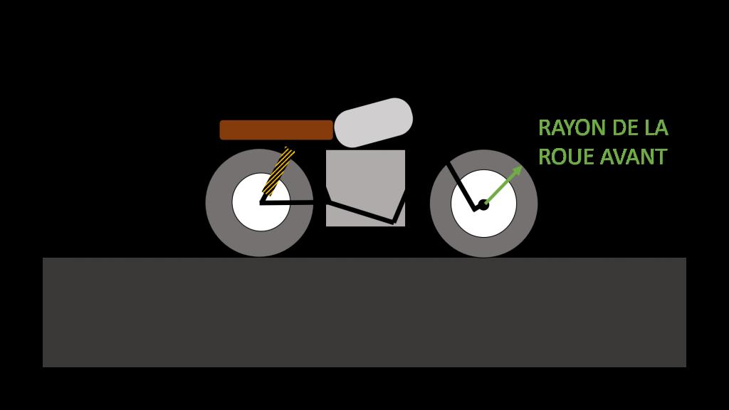 schema rayon de la roue avant moto electrique