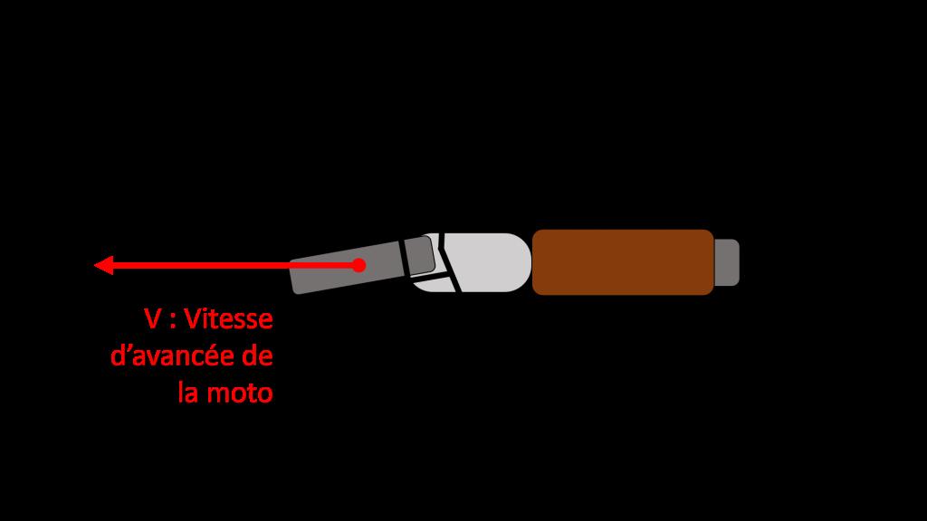 schema vitesse d'avancee moto electrique