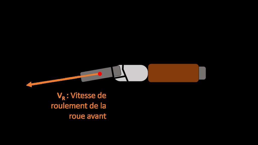 schema vitesse de roulement moto electrique