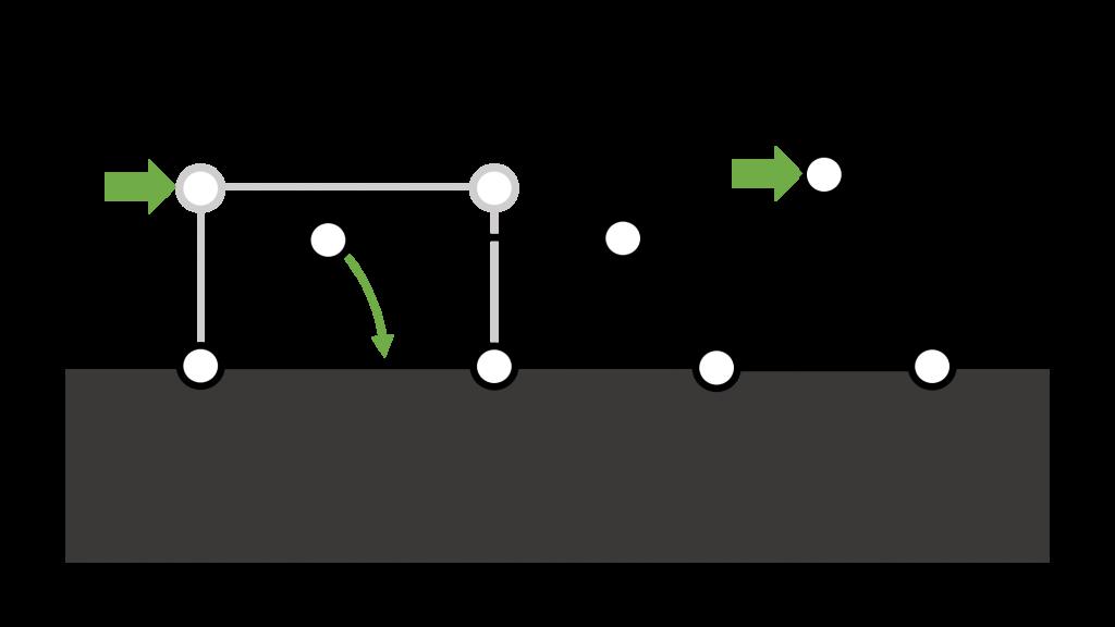 schéma rectangle vs triangle avec liaisons pivots