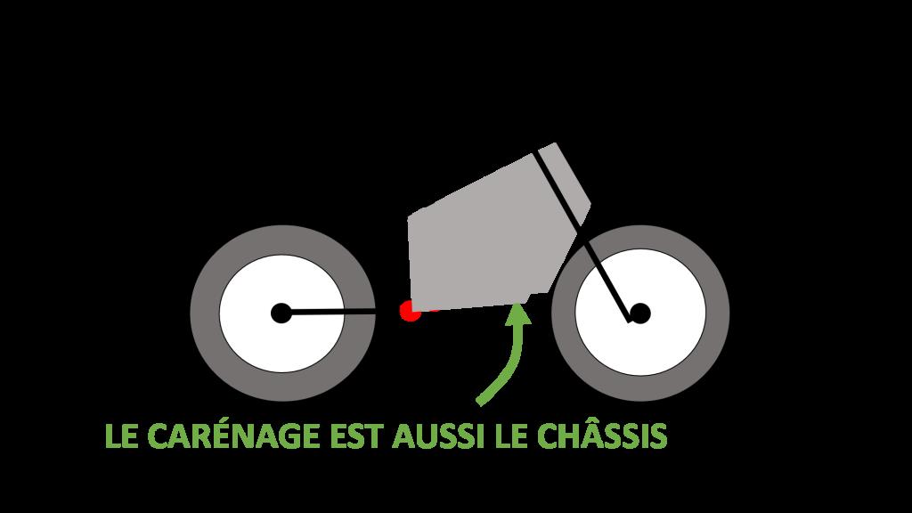 schéma chassis moto monocoque