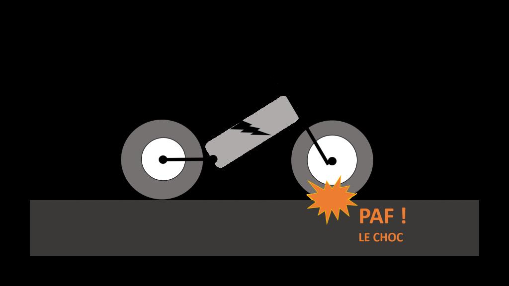 schéma chassis moto électrique qui casse sous le choc