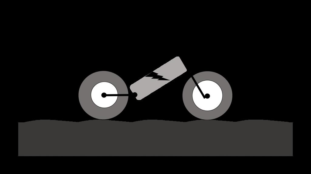 schéma chassis moto électrique qui casse par fatigue