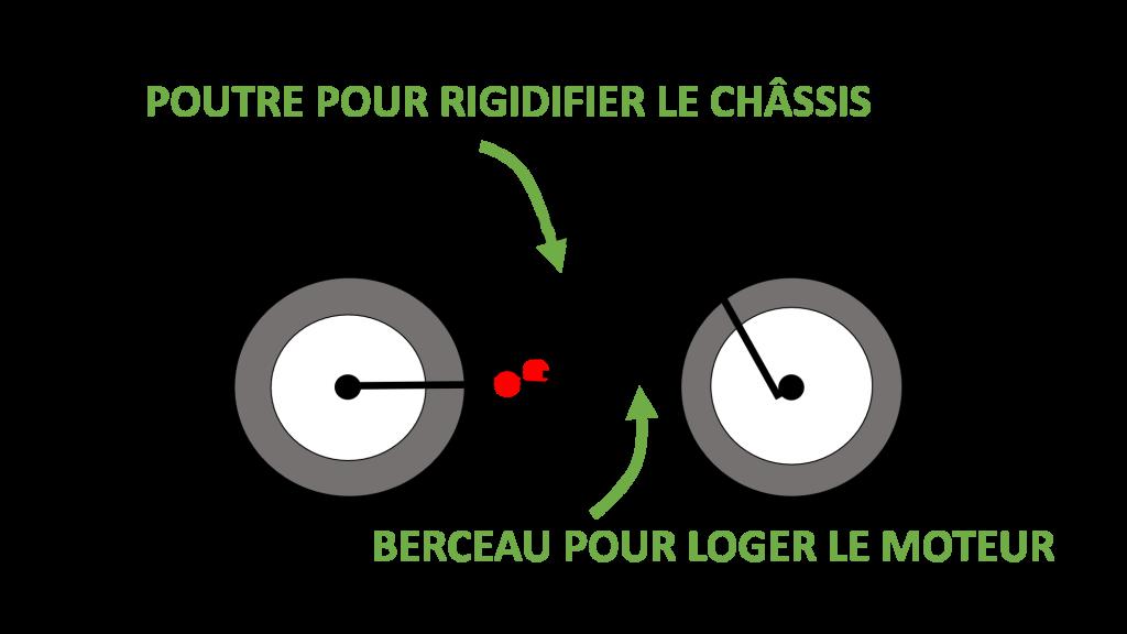 schéma cadre poutre moto