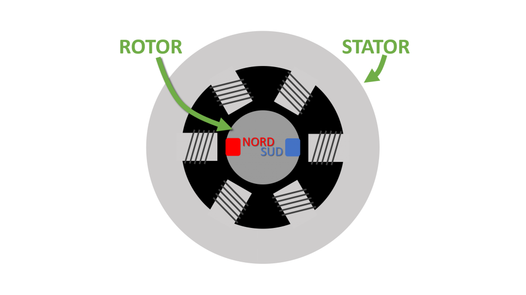 schéma moteur électrique 3 phases