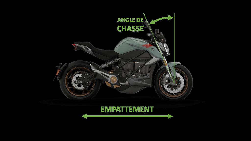 empattement angle de chasse zero motorcycles SR/F